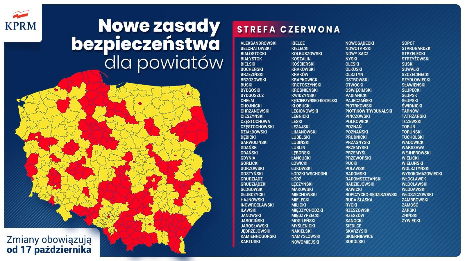 Nowe zasady bezpieczeństwa dla powiatów w strefie czerwonej obowiązujące od 17 października 2020