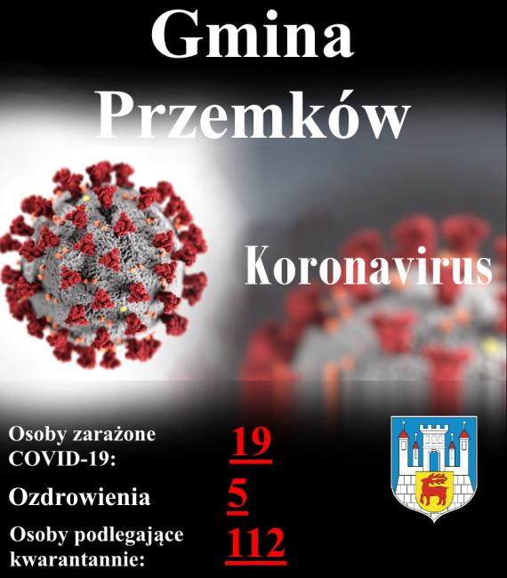 Informacje o koronawirusie na terenie Gminy Przemków z dnia 24.04.2020
